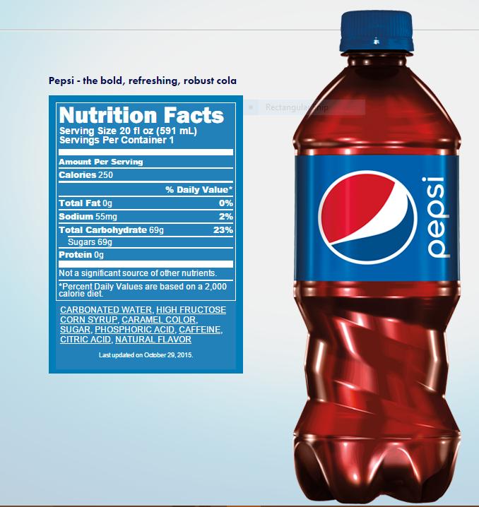 History of Pepsi - FoodRavel - Chronological Evolution of Pepsi - Cola